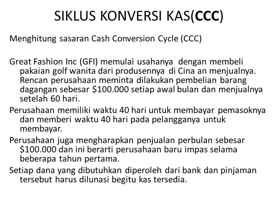 SIKLUS KONVERSI KAS(CCC)
