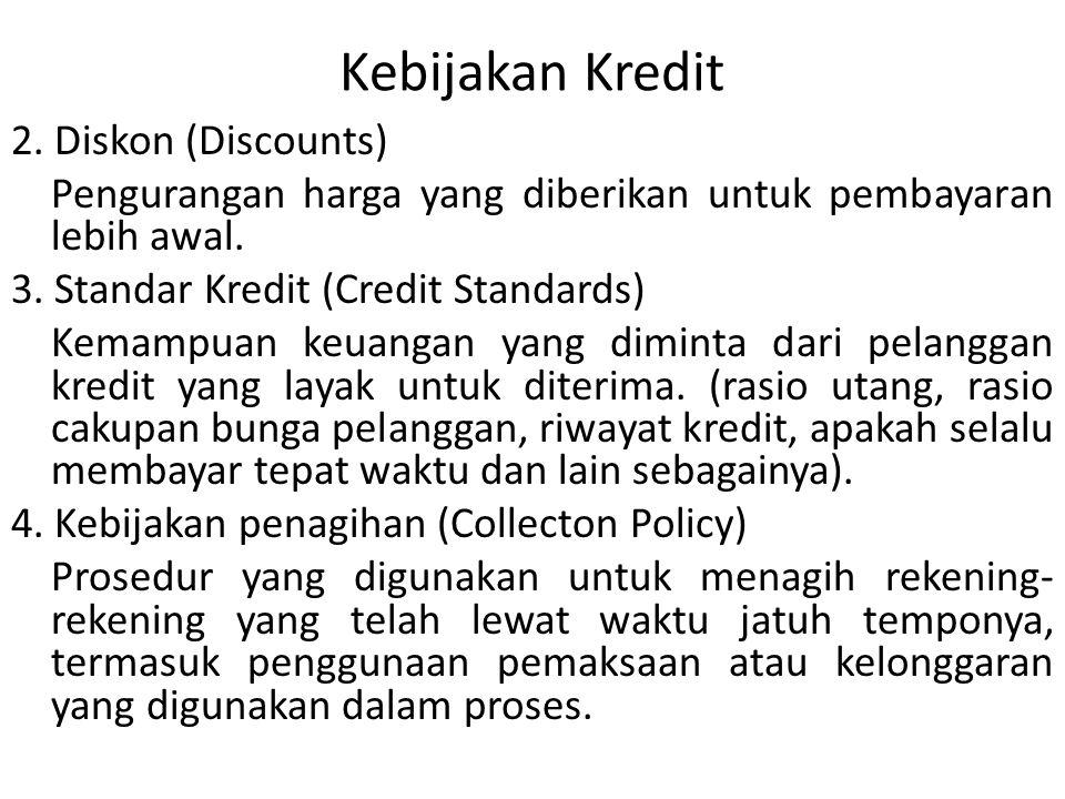 Kebijakan Kredit