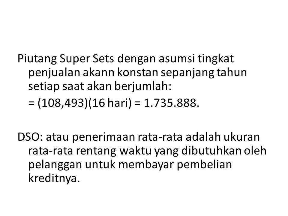 Piutang Super Sets dengan asumsi tingkat penjualan akann konstan sepanjang tahun setiap saat akan berjumlah: = (108,493)(16 hari) = 1.735.888.