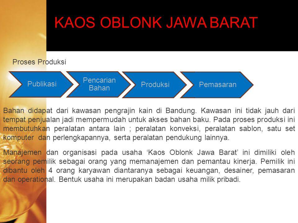 KAOS OBLONK JAWA BARAT Publikasi Proses Produksi Pemasaran
