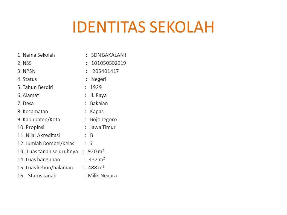 IDENTITAS SEKOLAH 1. Nama Sekolah : SDN BAKALAN I