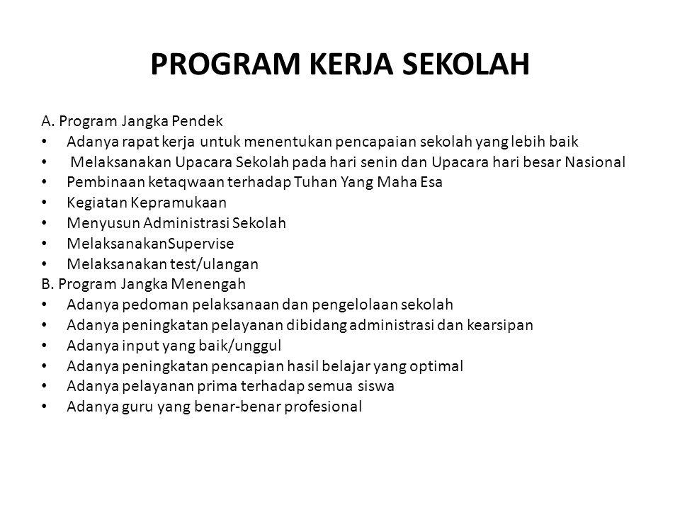 PROGRAM KERJA SEKOLAH A. Program Jangka Pendek
