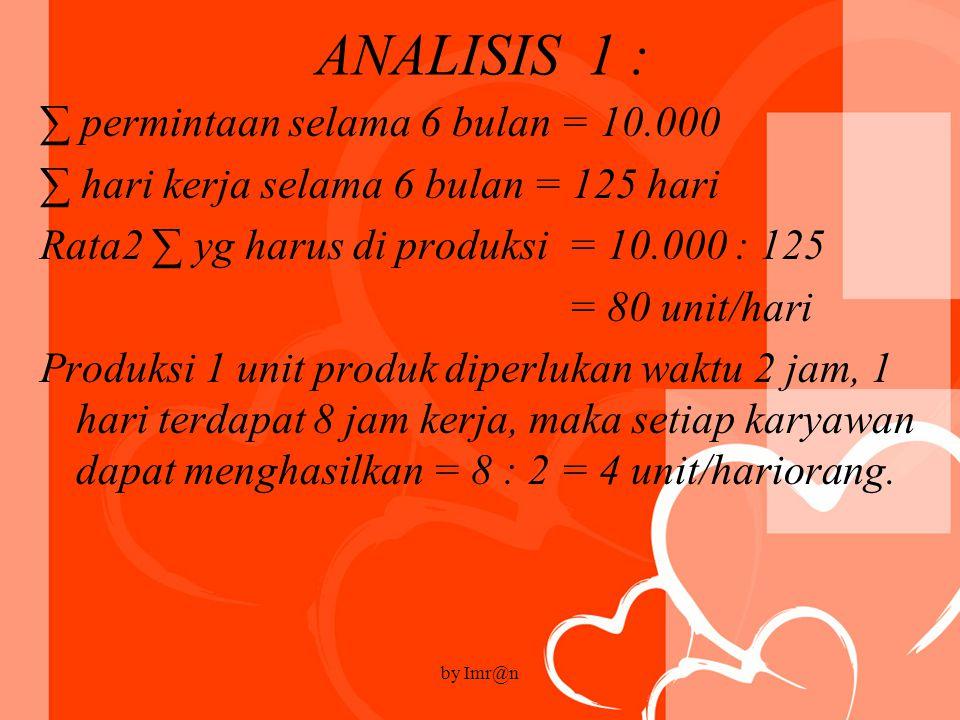 ANALISIS 1 :