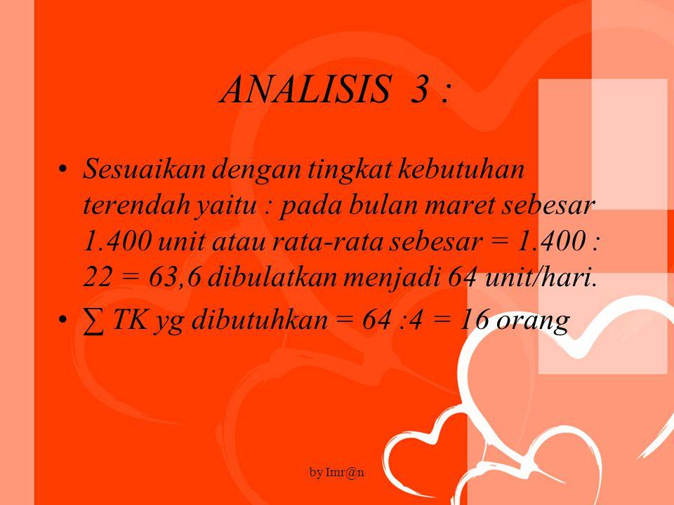 ANALISIS 3 :