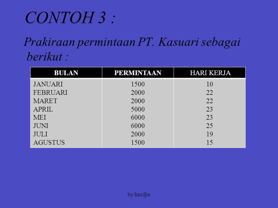 CONTOH 3 : Prakiraan permintaan PT. Kasuari sebagai berikut : BULAN
