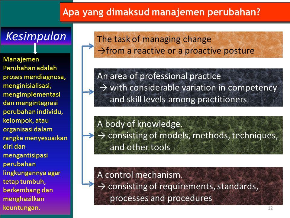 Kesimpulan Apa yang dimaksud manajemen perubahan