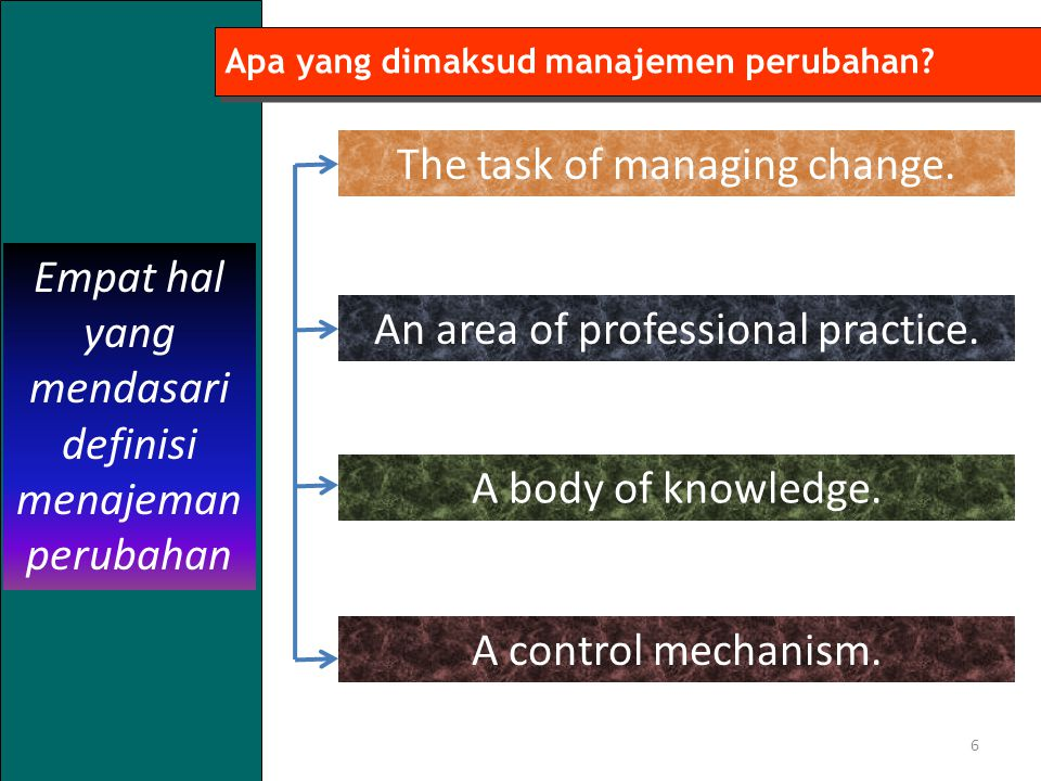 The task of managing change.