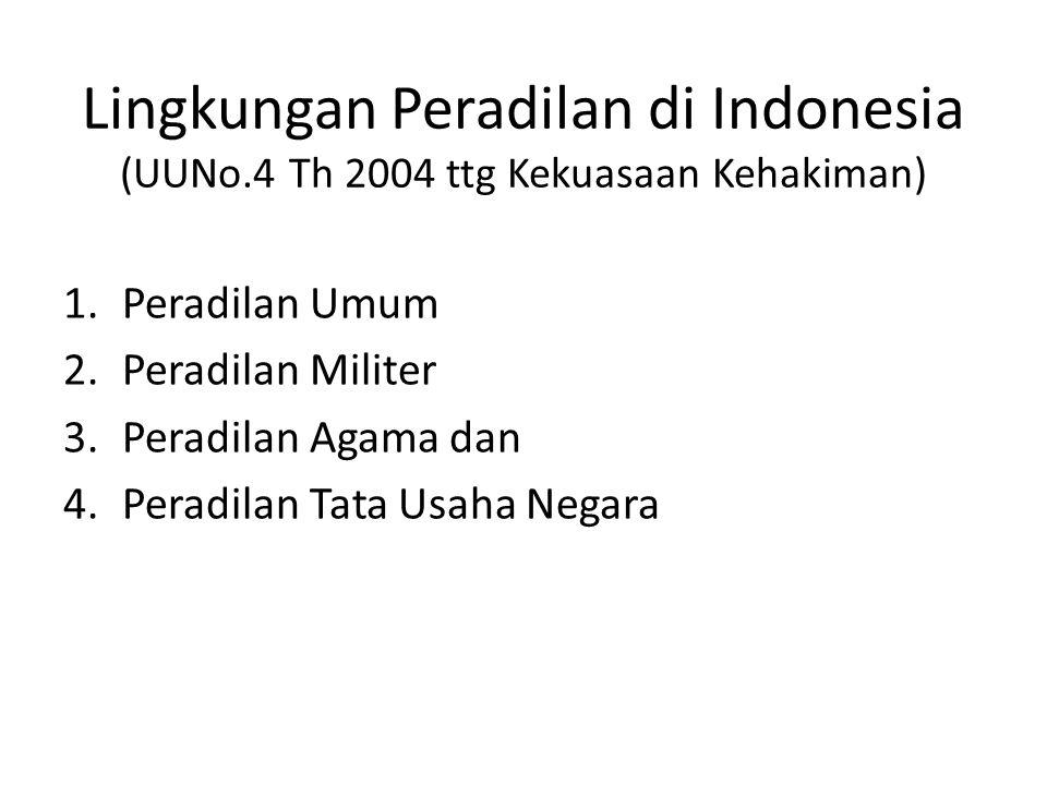 Lingkungan Peradilan di Indonesia (UUNo