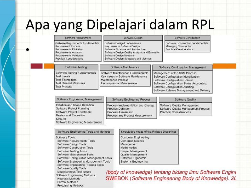 Apa yang Dipelajari dalam RPL