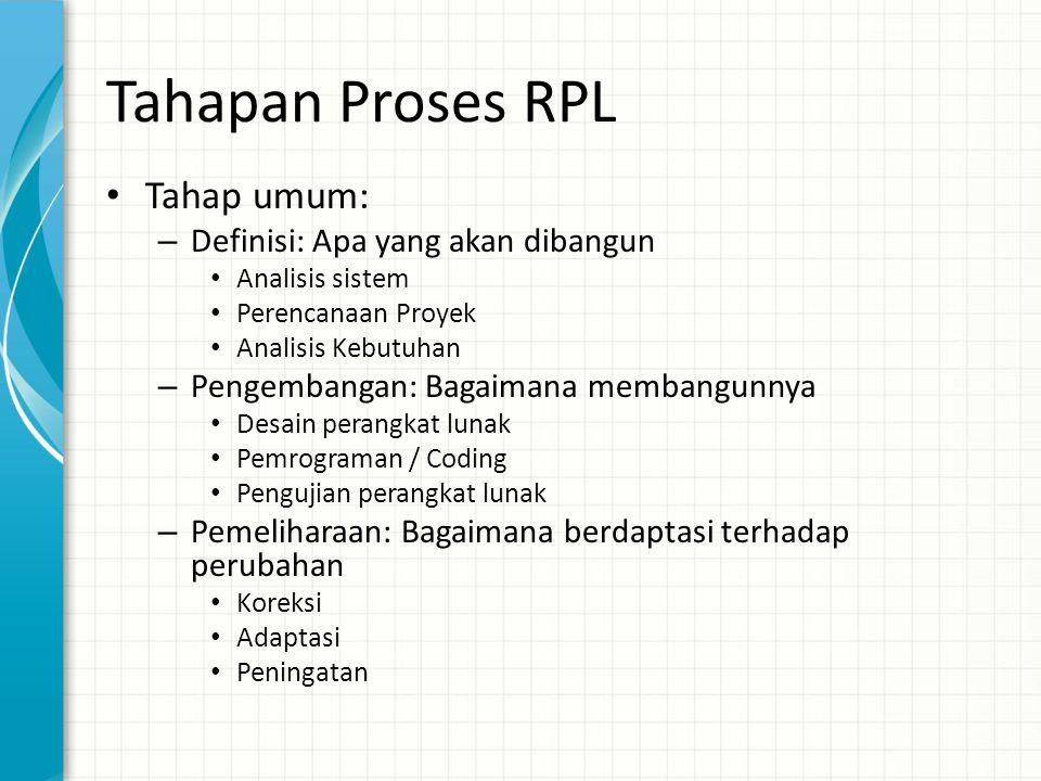 Tahapan Proses RPL Tahap umum: Definisi: Apa yang akan dibangun
