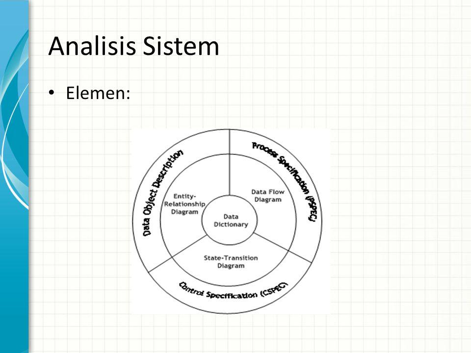 Analisis Sistem Elemen: