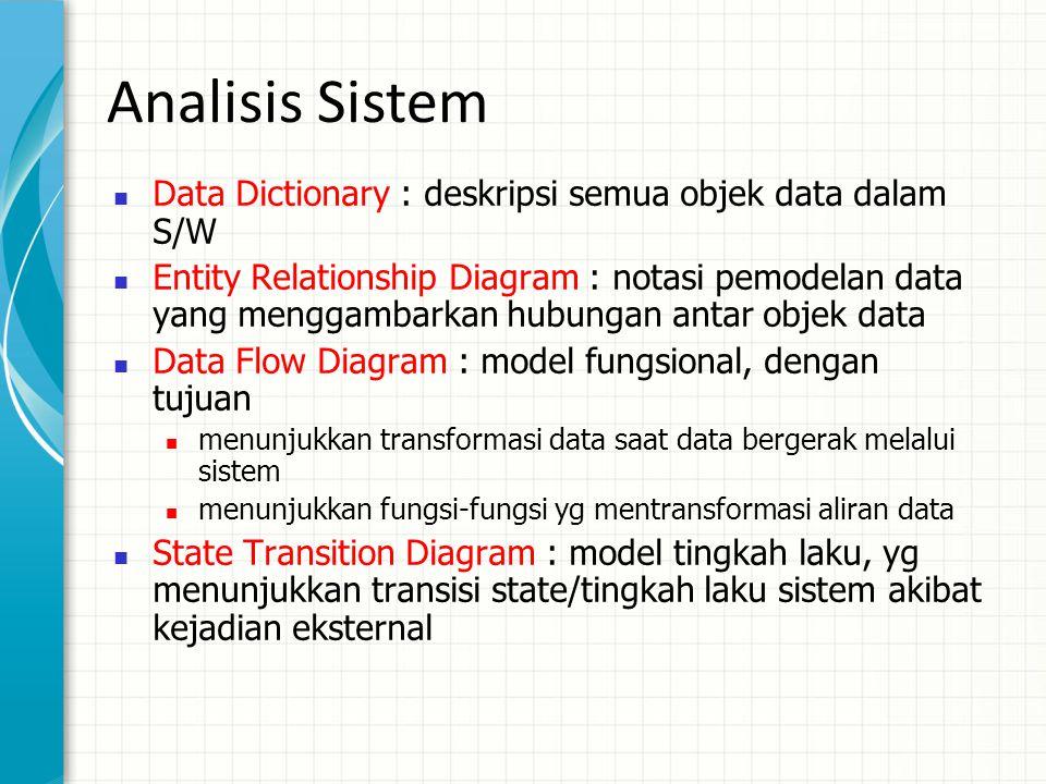 Analisis Sistem Data Dictionary : deskripsi semua objek data dalam S/W