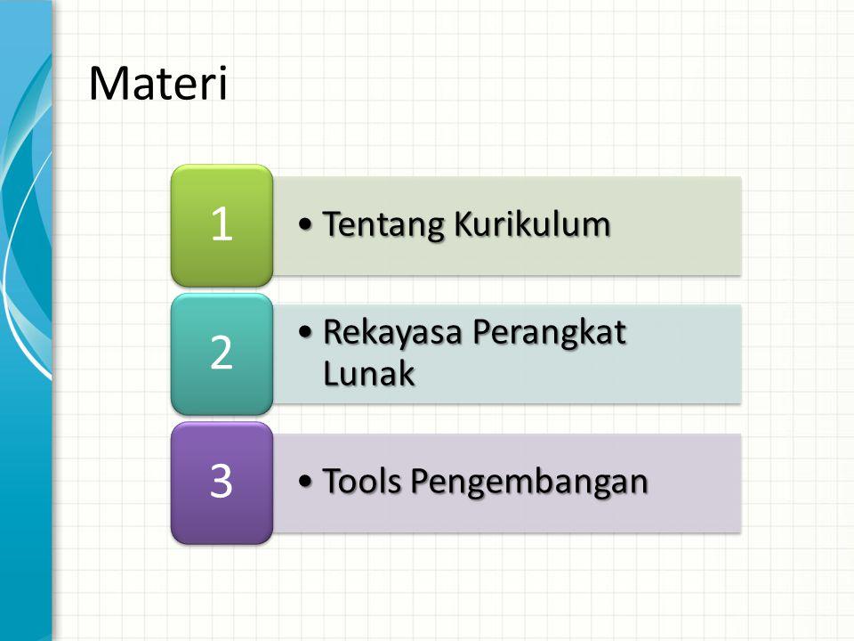 Materi 1 2 3 Tentang Kurikulum Rekayasa Perangkat Lunak