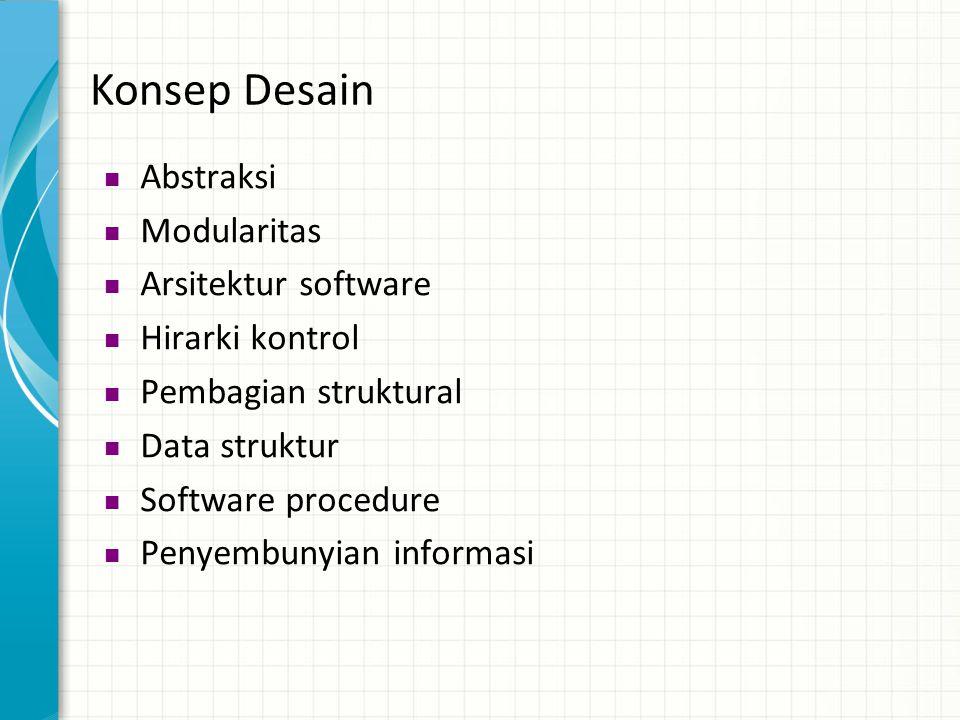 Konsep Desain Abstraksi Modularitas Arsitektur software
