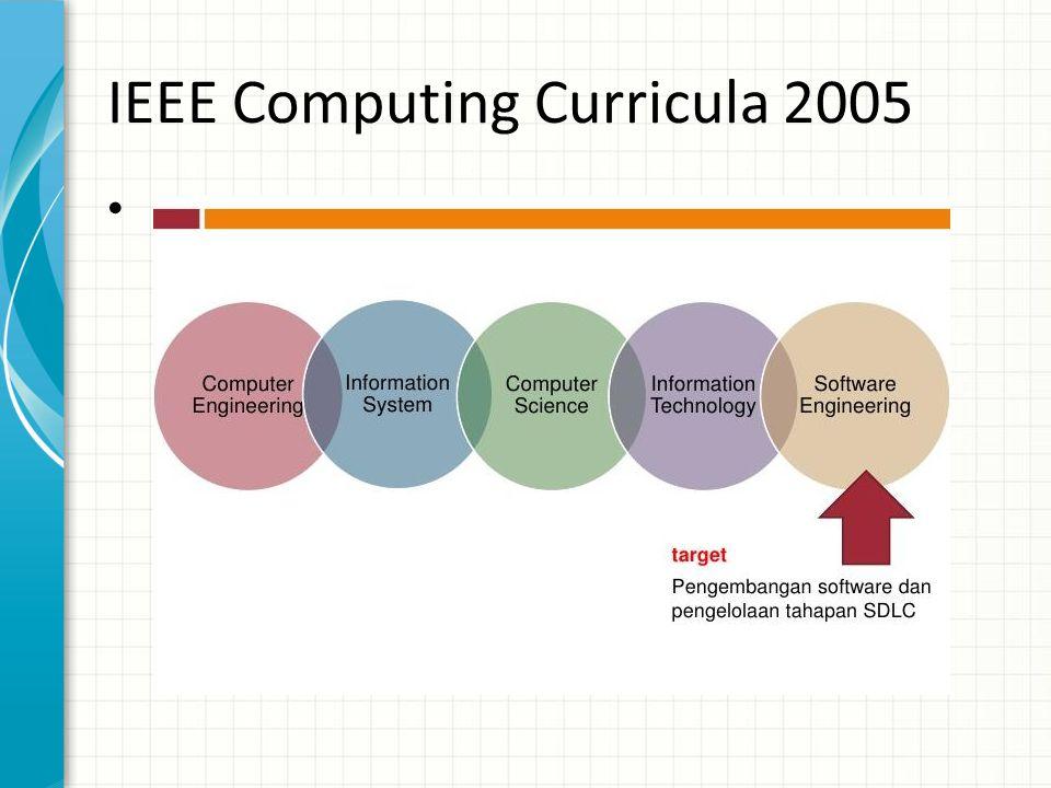IEEE Computing Curricula 2005