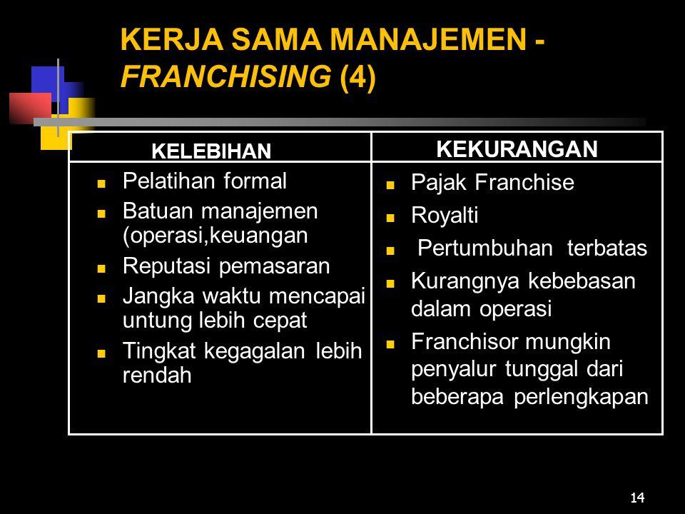 KERJA SAMA MANAJEMEN -FRANCHISING (4)