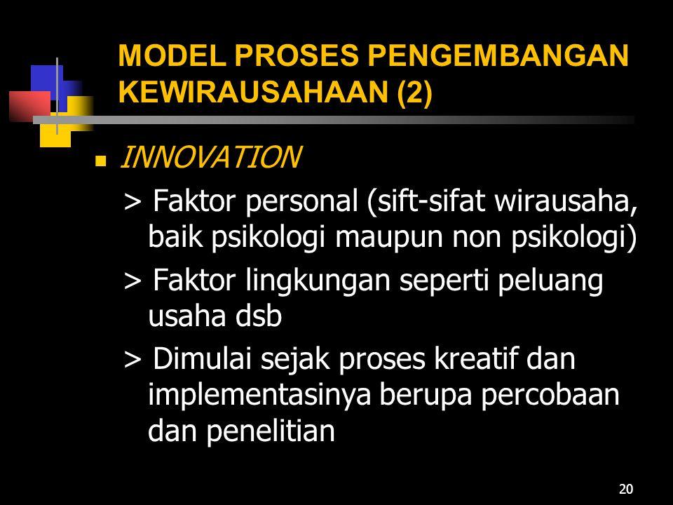 MODEL PROSES PENGEMBANGAN KEWIRAUSAHAAN (2)