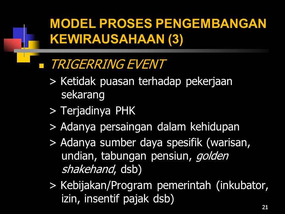 MODEL PROSES PENGEMBANGAN KEWIRAUSAHAAN (3)
