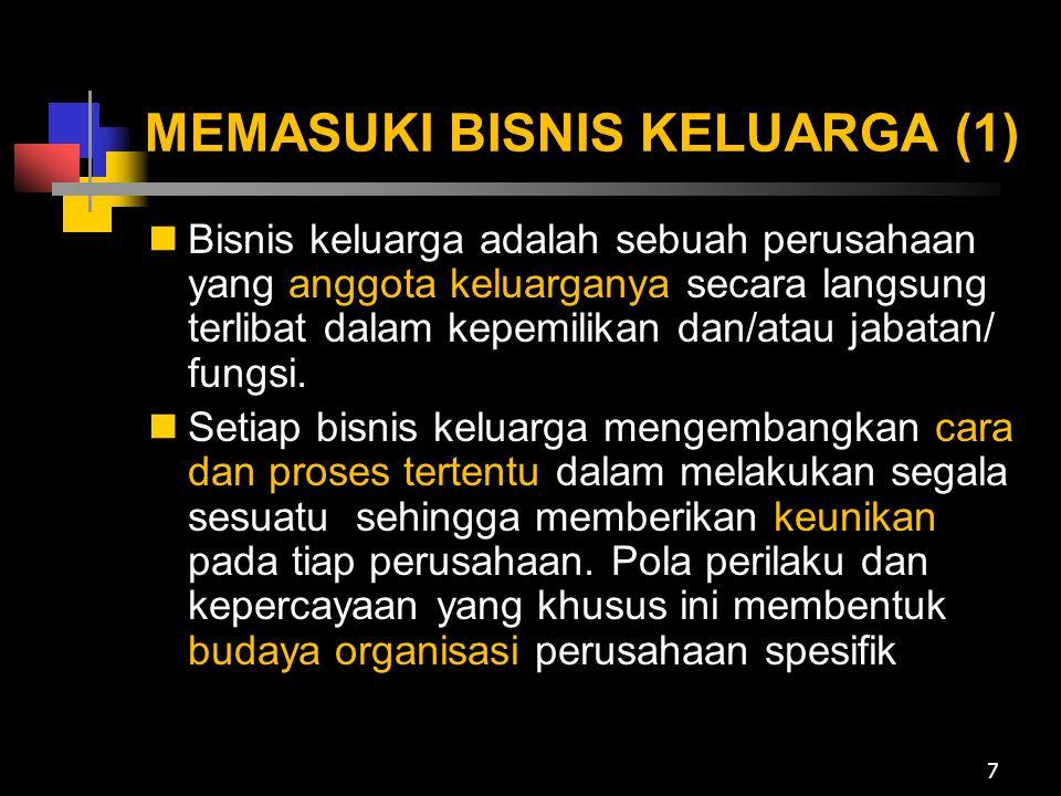 MEMASUKI BISNIS KELUARGA (1)