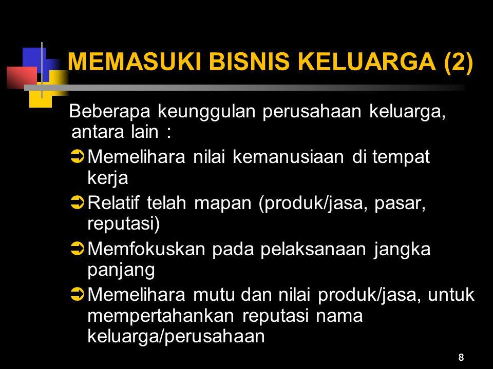 MEMASUKI BISNIS KELUARGA (2)