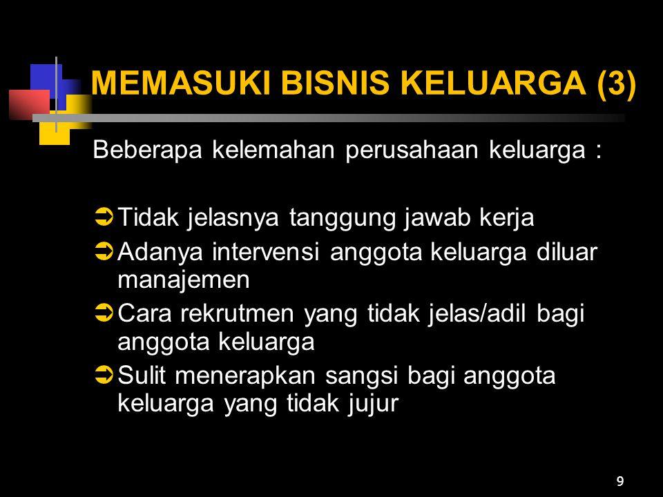 MEMASUKI BISNIS KELUARGA (3)