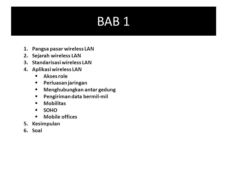 BAB 1 Pangsa pasar wireless LAN Sejarah wireless LAN