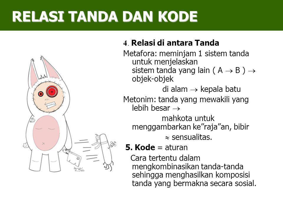 RELASI TANDA DAN KODE 4. Relasi di antara Tanda