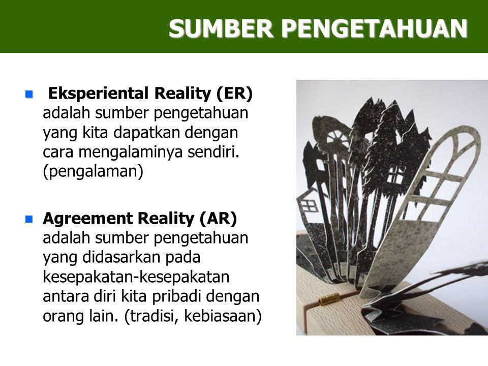SUMBER PENGETAHUAN Eksperiental Reality (ER) adalah sumber pengetahuan yang kita dapatkan dengan cara mengalaminya sendiri. (pengalaman)