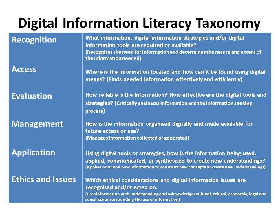 Digital Information Literacy Taxonomy