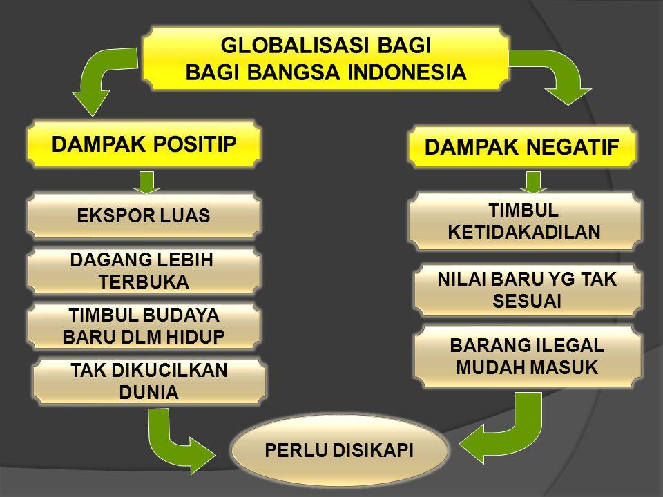 GLOBALISASI BAGI BAGI BANGSA INDONESIA DAMPAK POSITIP DAMPAK NEGATIF