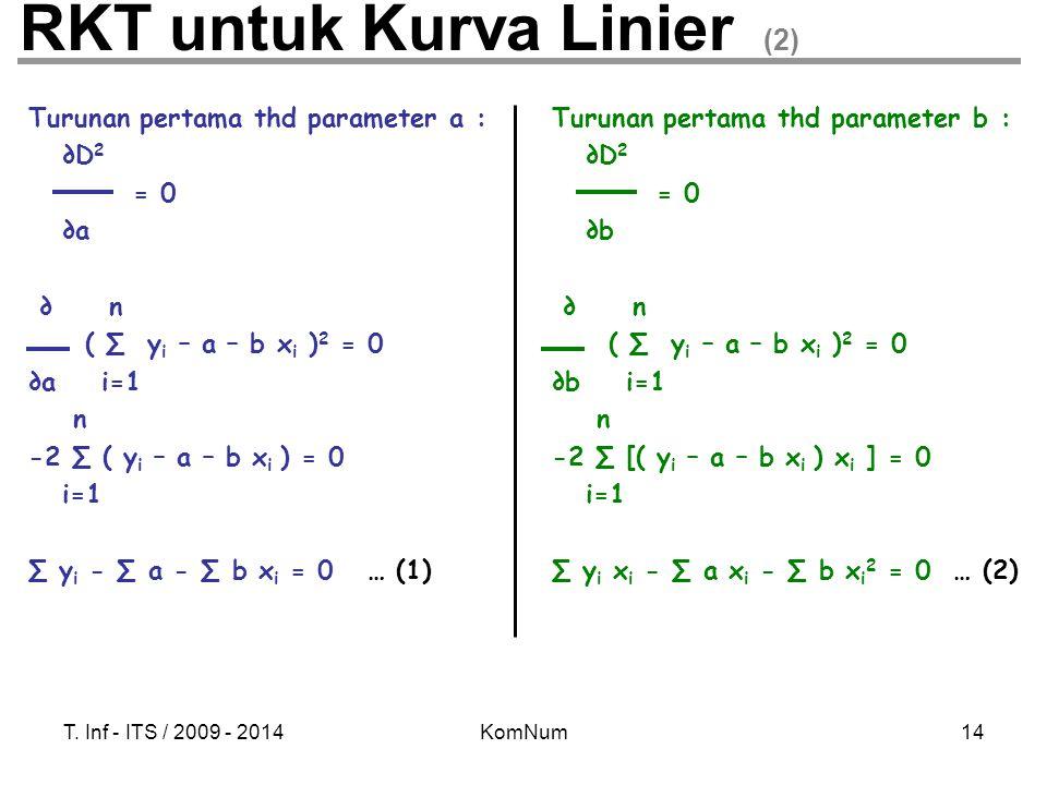 RKT untuk Kurva Linier (2)