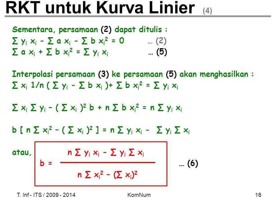 RKT untuk Kurva Linier (4)