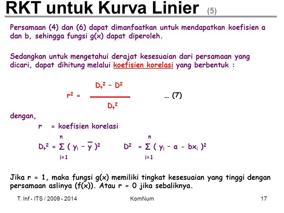 RKT untuk Kurva Linier (5)