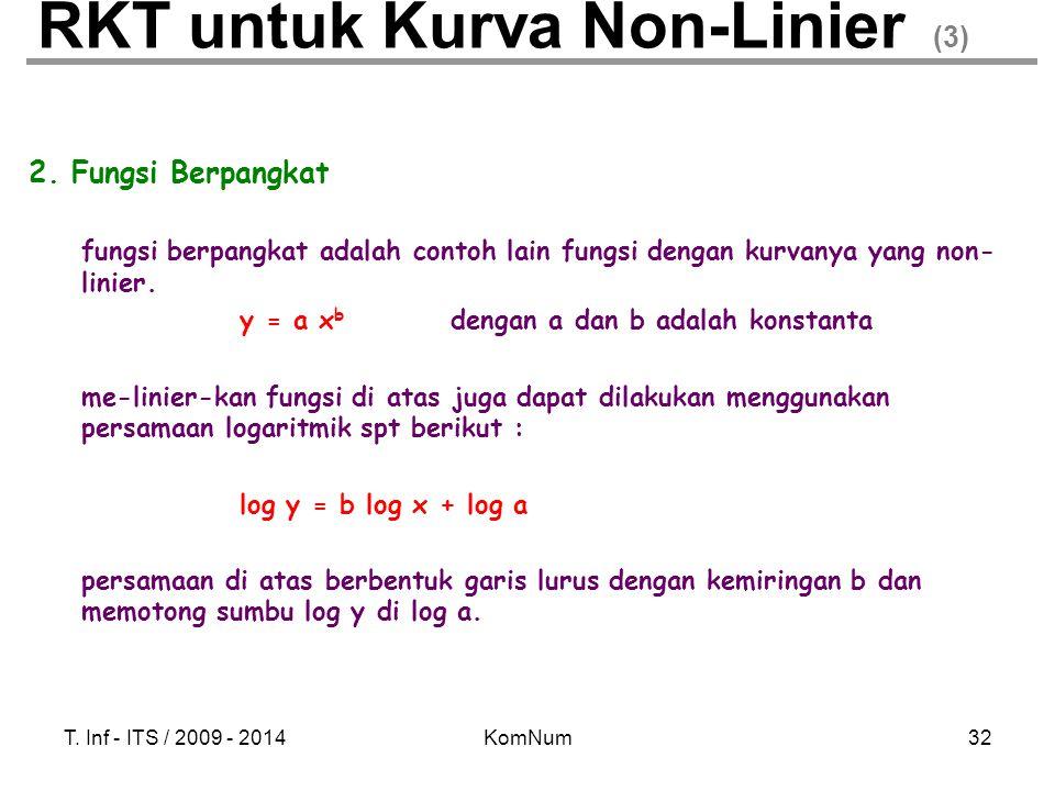 RKT untuk Kurva Non-Linier (3)