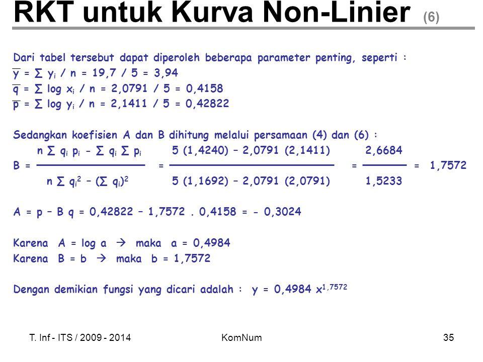 RKT untuk Kurva Non-Linier (6)
