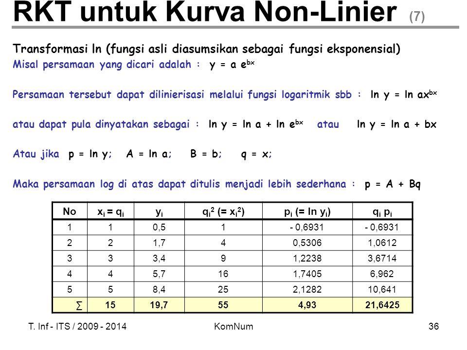 RKT untuk Kurva Non-Linier (7)