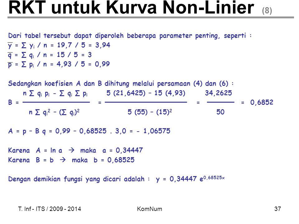 RKT untuk Kurva Non-Linier (8)