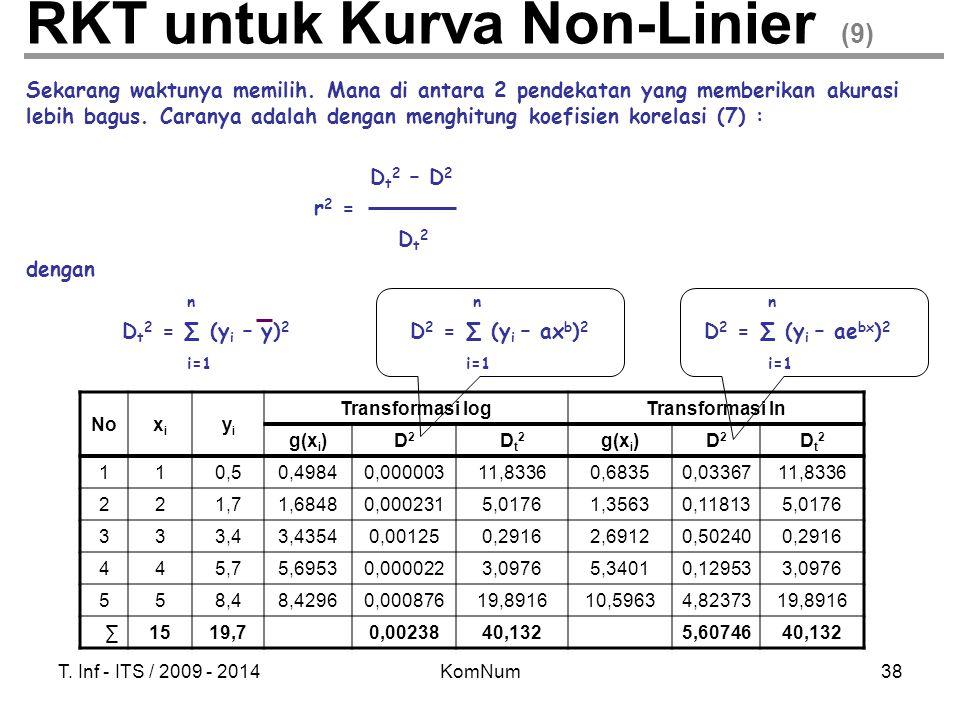 RKT untuk Kurva Non-Linier (9)