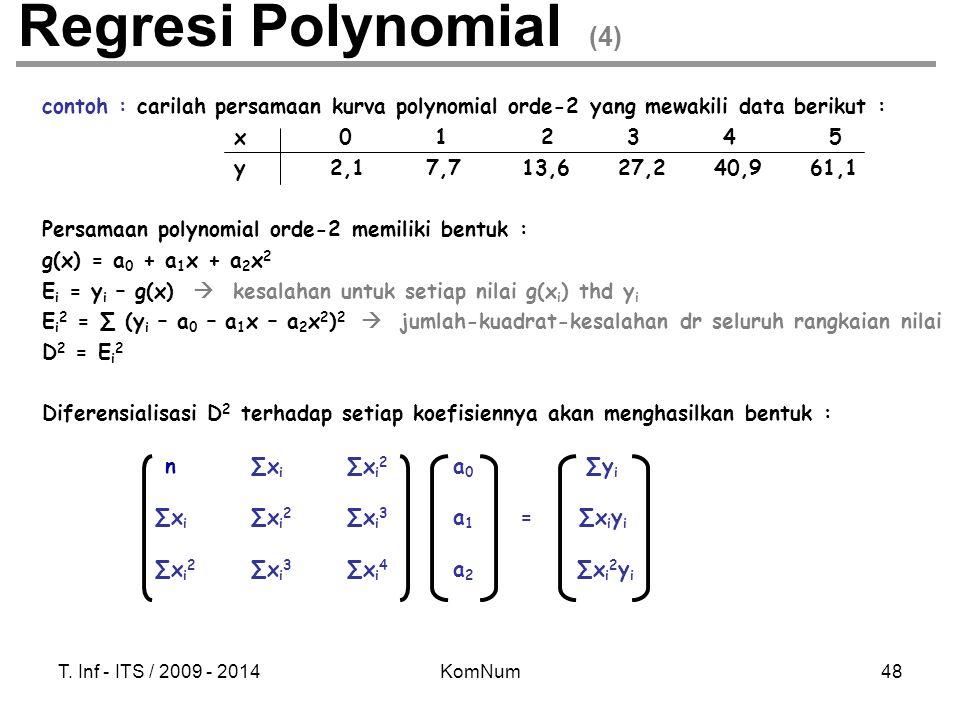 Regresi Polynomial (4) contoh : carilah persamaan kurva polynomial orde-2 yang mewakili data berikut :