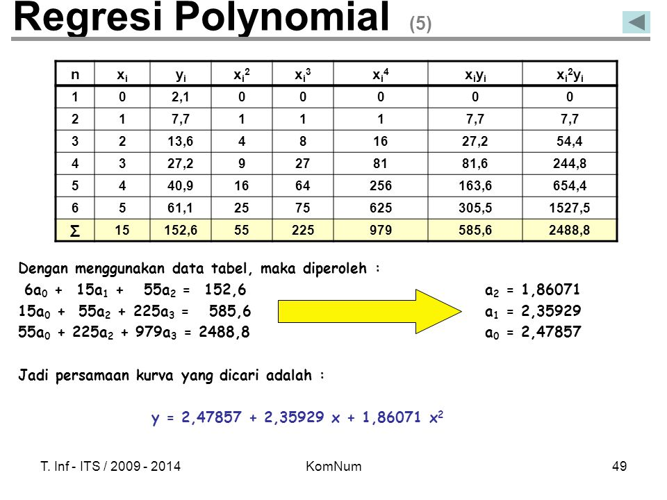 Regresi Polynomial (5) n xi yi xi2 xi3 xi4 xiyi xi2yi