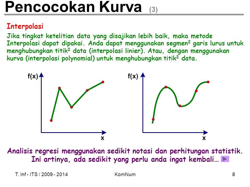 Pencocokan Kurva (3) Interpolasi