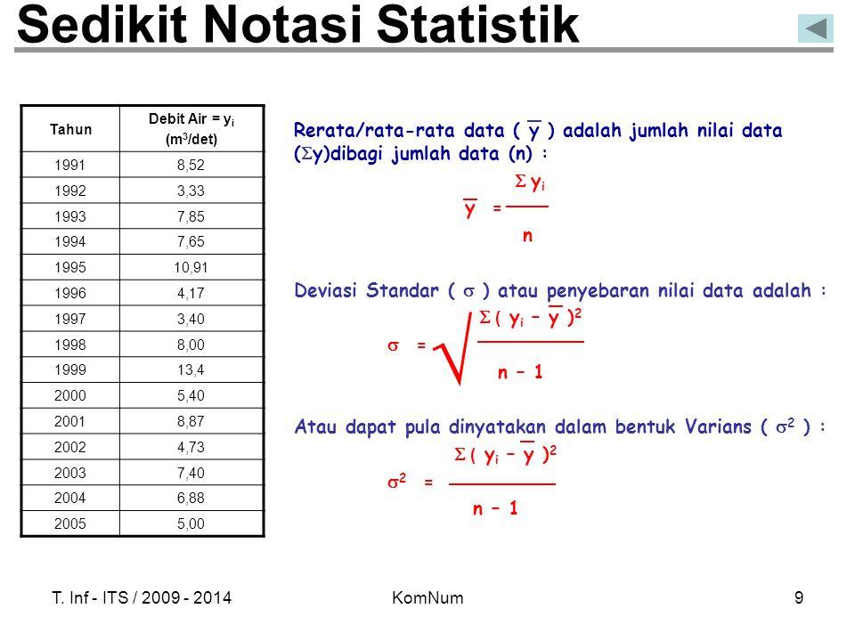 Sedikit Notasi Statistik