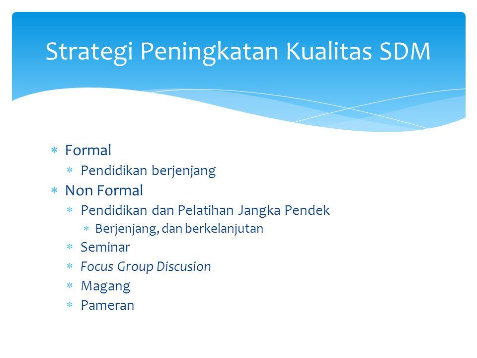 Strategi Peningkatan Kualitas SDM