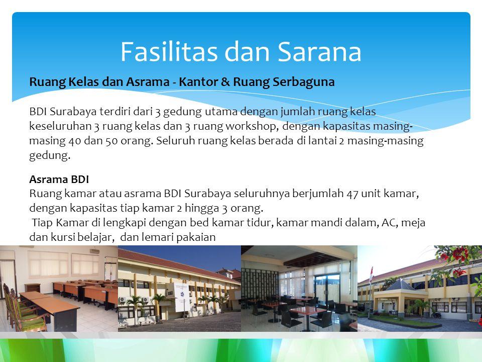 Fasilitas dan Sarana Ruang Kelas dan Asrama - Kantor & Ruang Serbaguna