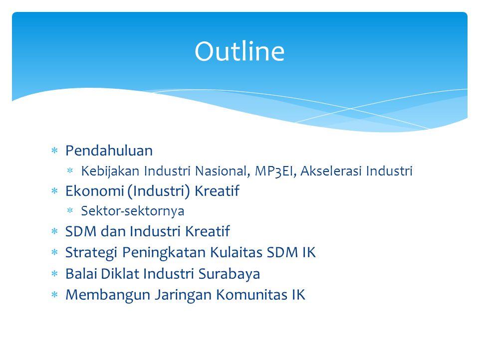 Outline Pendahuluan Ekonomi (Industri) Kreatif