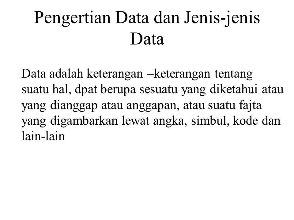 Pengertian Data dan Jenis-jenis Data