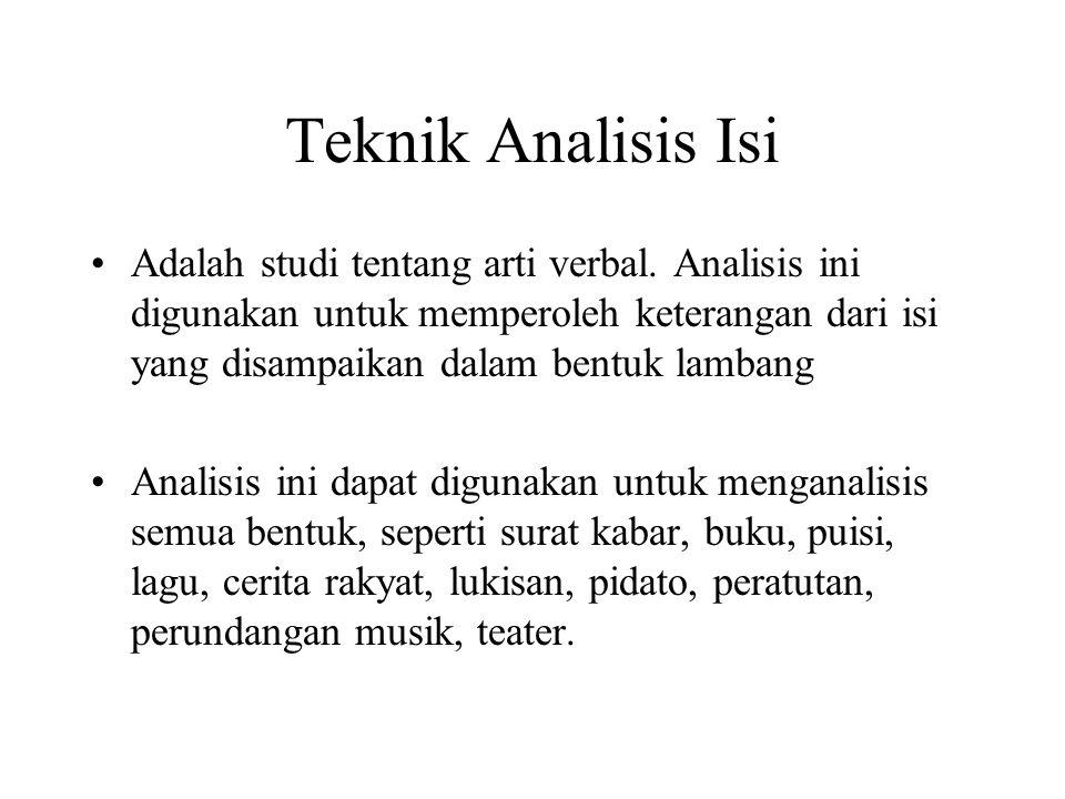Teknik Analisis Isi