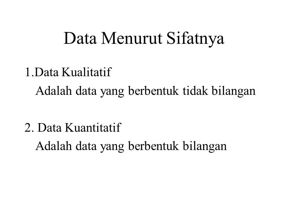 Data Menurut Sifatnya 1.Data Kualitatif