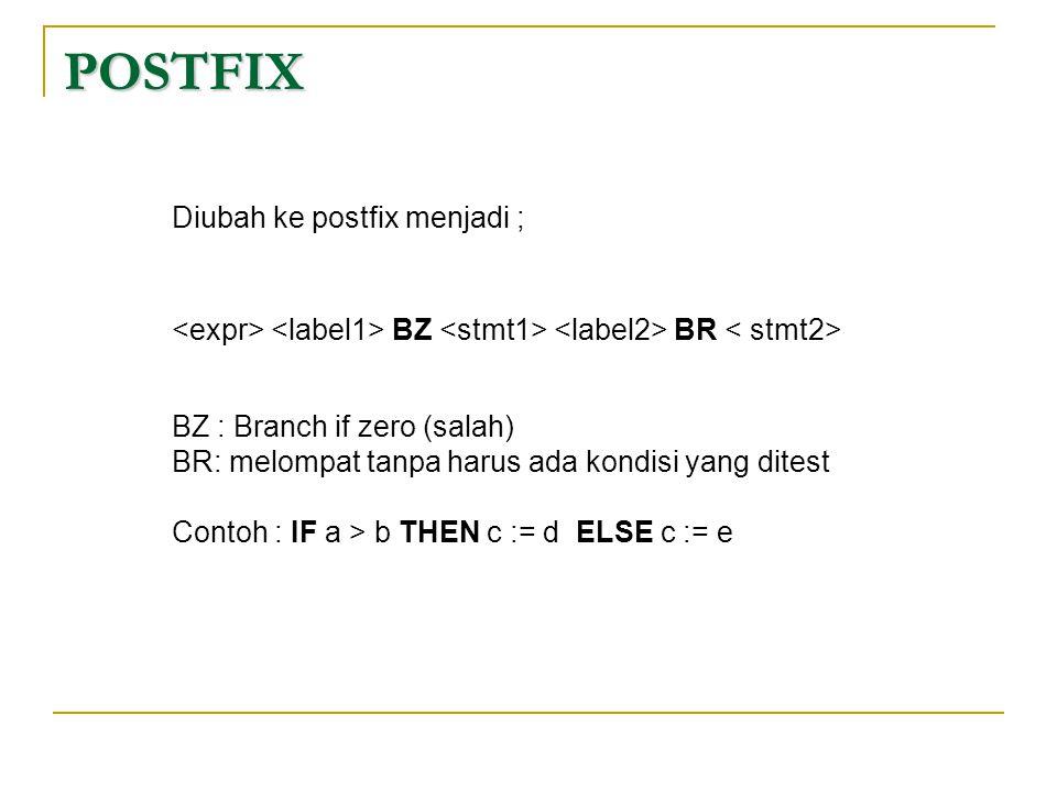 POSTFIX Diubah ke postfix menjadi ;