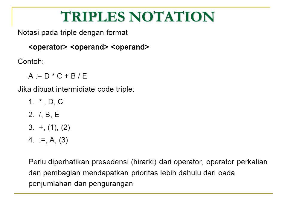 TRIPLES NOTATION Notasi pada triple dengan format